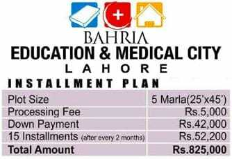Bahria Town Education & Medical City Payment Plan