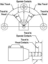 Click to enlarge - 802T-T##_Diagram-Operation Range