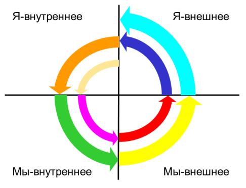 kvadranty_897
