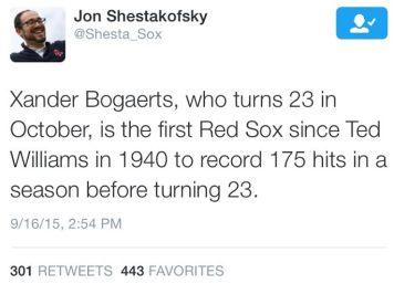 Bogaerts Tweet
