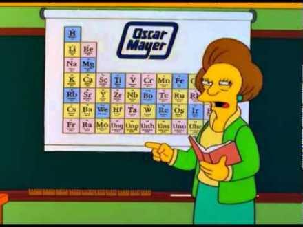 Oscar Mayer te presenta la tabla de los elementos.