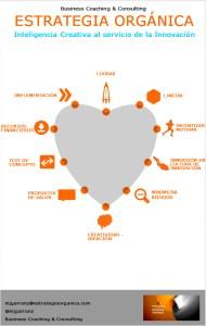 Felicidad Orgánica: Core value de ESTRATEGIA ORGÁNICA Business Coaching & Consulting