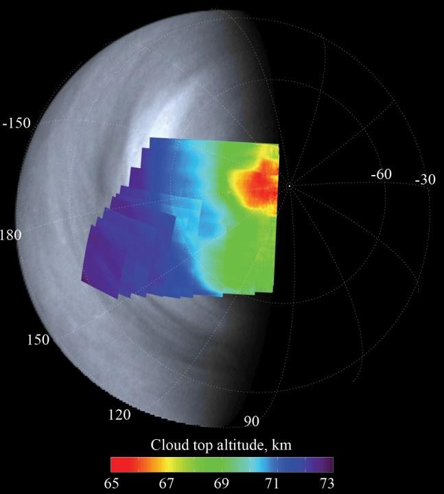 Altimetria do das nuvens venusianas no top da atmosfera