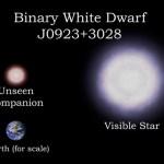 A supernovas subluminais e a colisão de anãs brancas consistem no mesmo evento?