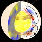 Astrofísicos explicam o mistério da inatividade solar de 2008 e 2009