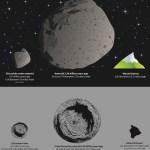 Entendendo o Bombardeio Pesado Tardio: cientistas encontraram a maior cratera de impacto da Terra já descoberta