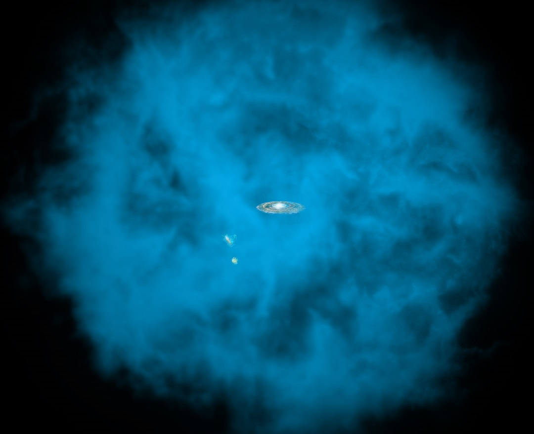 Astrônomos descobrem sobre a vertiginosa rotação do Halo da nossa galáxia Via Láctea