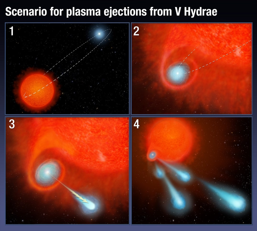 http://hubblesite.org/newscenter/archive/releases/2016/34/image/a/