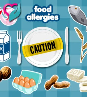 food allergy