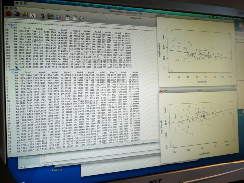 Rows of quantitative data with visualizations