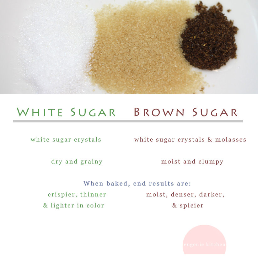 Image Result For Difference Between Light And Dark Brown Sugar