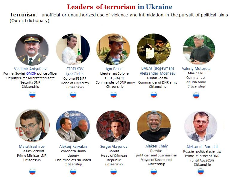 Leaders of terrorism in Ukraine
