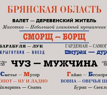 Bryanskaya oblast dialect words