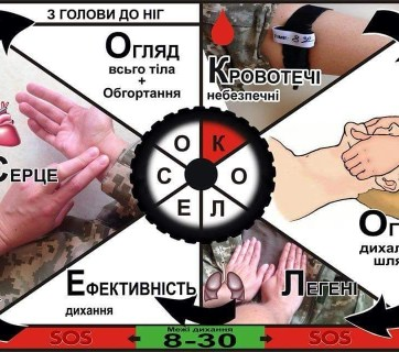 The KOLESO card that helps Ukrainian medics treat wounded on the battlefield