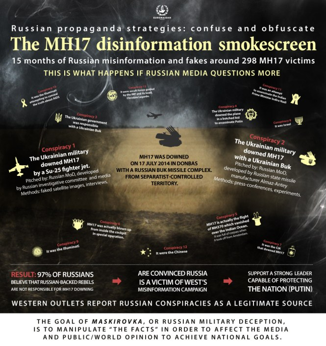 mh17-theories downing MH17 russian propaganda narratives
