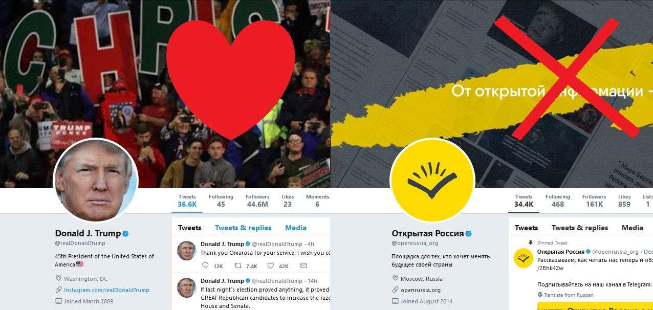 Singles Website In Ukraine
