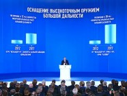 "In his annual address to Russia's parliament on March 1, 2018, Vladimir Putin boasted about the Kremlin's increasing military might, hyping supposedly new nuclear weaponry that he said would render NATO defenses ""completely useless."" The charts on the wall screen behind Putin show Russian buildup of long-range high-precision offensive weapons, such as cruise missiles, as compared to 2012 (Image: video capture)"