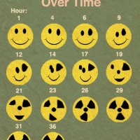 Effects of radioactivity on a smiley face