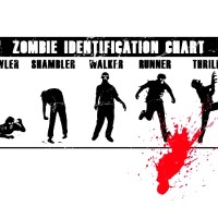 Zombie infection chart
