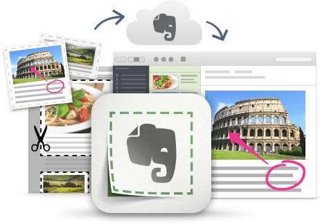 Evernote web clipper tips