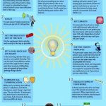increase productivity tips guide infographic 150x150 Life Is Simple!