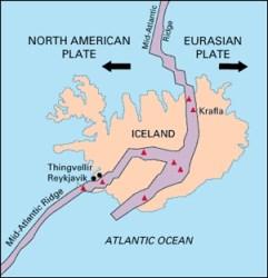 Iceland tectonics