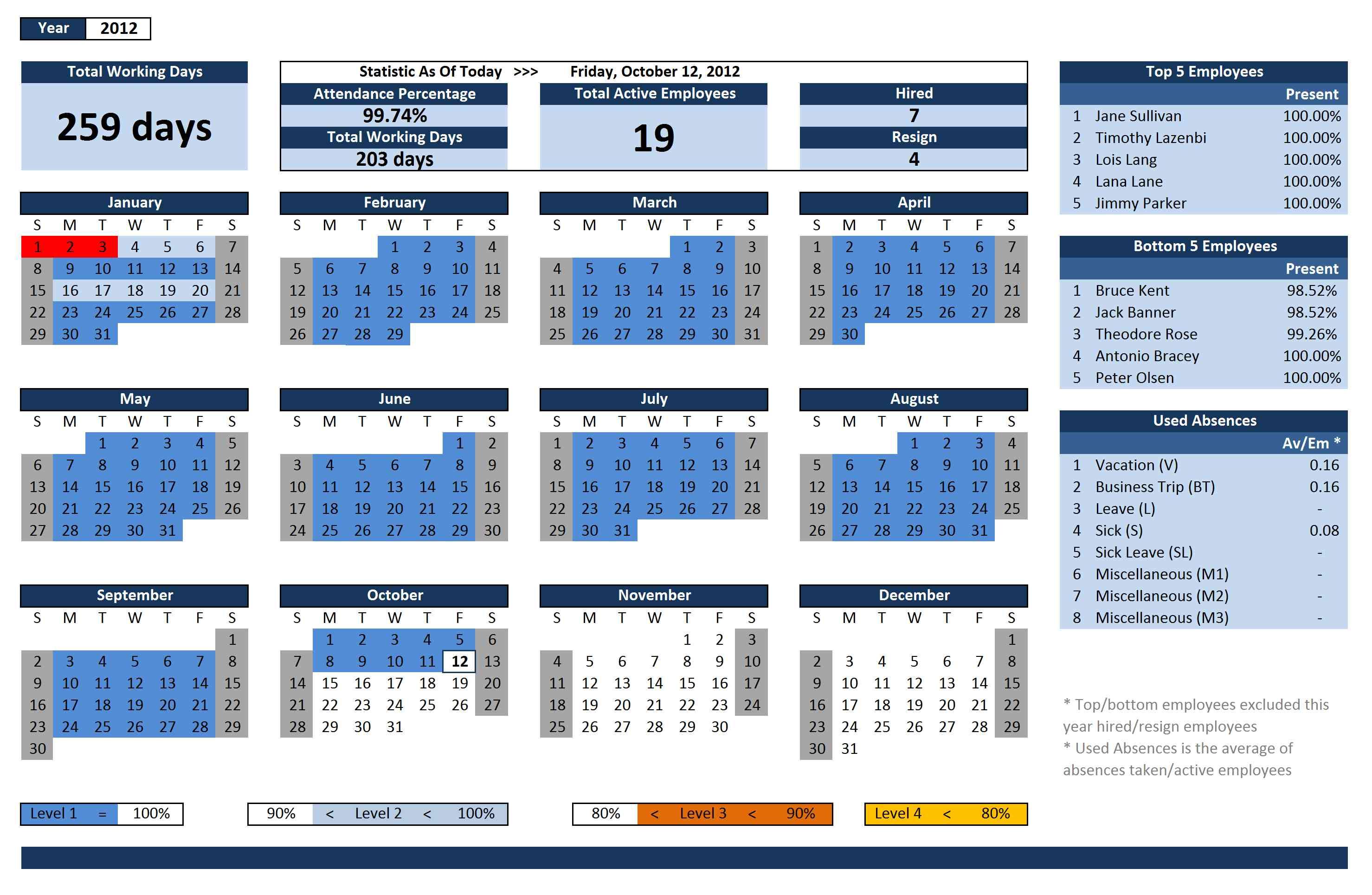 Michigan State Employee 2016 Calendar | Calendar Template 2016