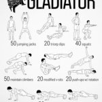 The Gladiator Workout Manuscript