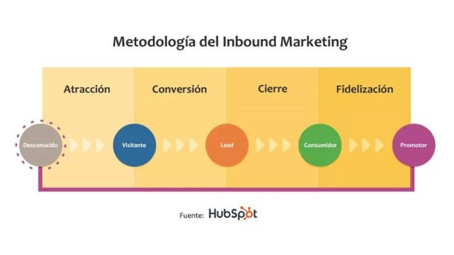 Estrategia-de-Inbound-Marketing1