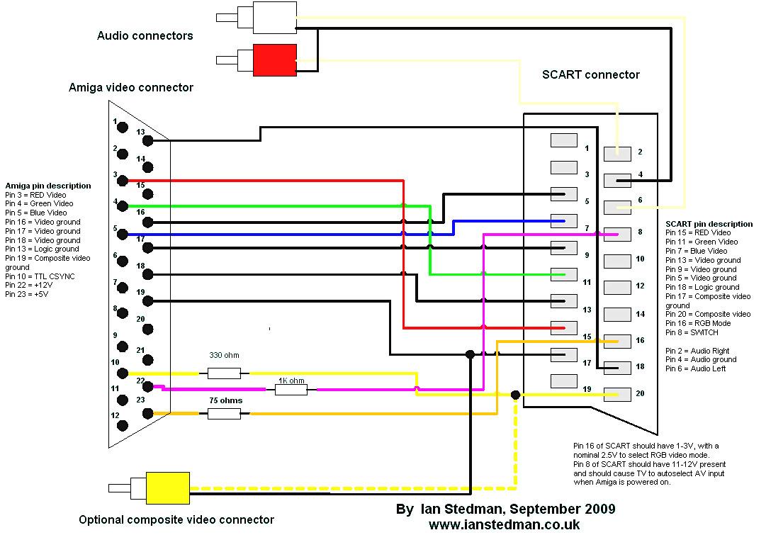 Hdmi To Vga Pinout Wiring Diagram | Wiring Diagram  Pin Usb To Rca Wiring Diagram on
