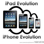 iDevice_evolution