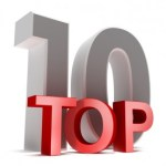 Top Posts for October 2012