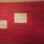 strongest wood poster