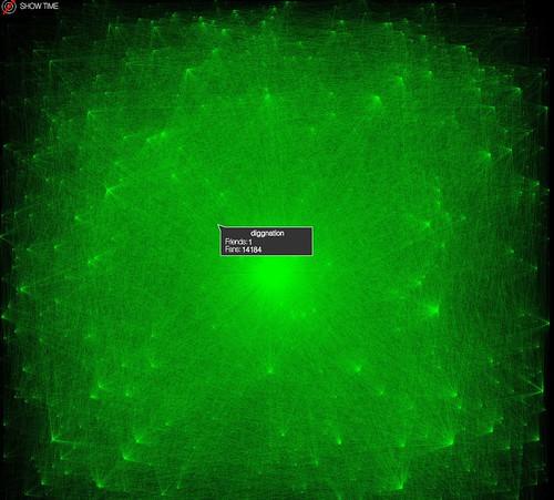 Digg: Map of Digg Friends
