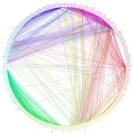 Facebook friend wheel