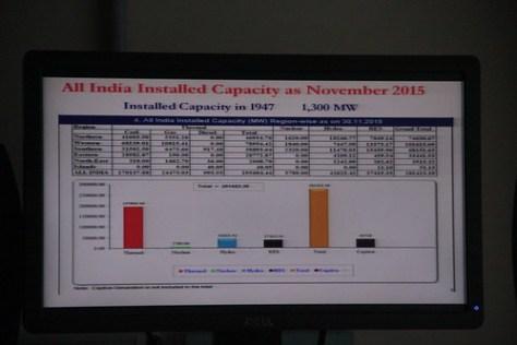 "Hyderabad - NIRD ICT for rural development <a style=""margin-left:10px; font-size:0.8em;"" href=""http://www.flickr.com/photos/47929825@N05/24007163649/"" target=""_blank"">@flickr</a>"