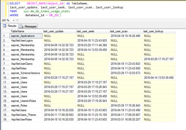 SQL Server check which is the Last Accessed Table