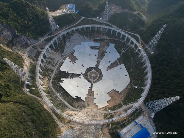 china aperture spherical telescope