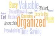 Desirability Wordcloud