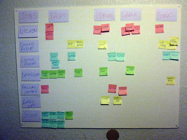 Saturday Scrum Sprint 03