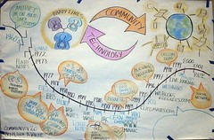 A graphic recording from Nancy