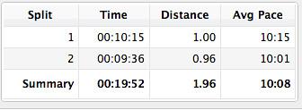 2 mile run.png