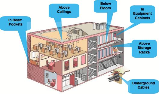 localisation des capteurs incendie