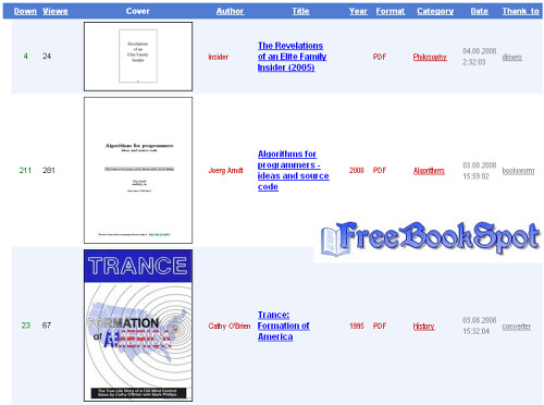 Free E-Books Download and Torrent Search Engine Websites