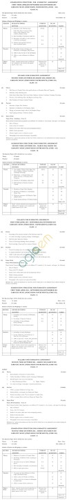 CBSE Class IX / X  Additional Subjects Syllabus 2014 - 2015