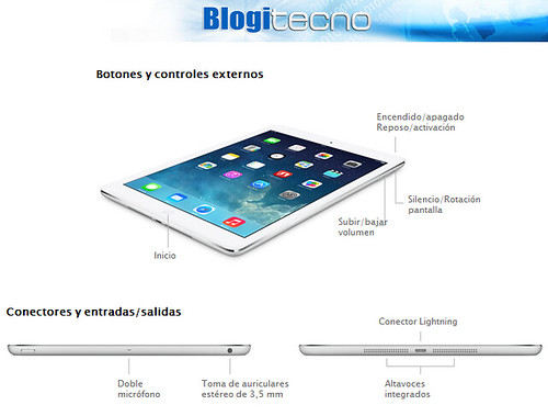 iPad Air: La Quinta Generacion del iPad