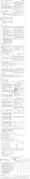 CBSE Class IX / X  Social Science Syllabus 2014 - 2015
