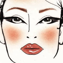 MAC Satin Eyes Face Chart