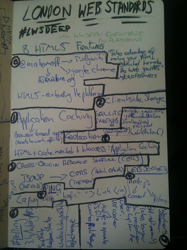 Sketch Note #lwsdeep HTML5 8 Things