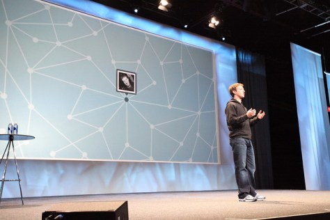 Mark Zuckerberg, CEO/Founder of Facebook